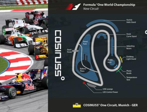 Körperliche Belastung in der Formel 1