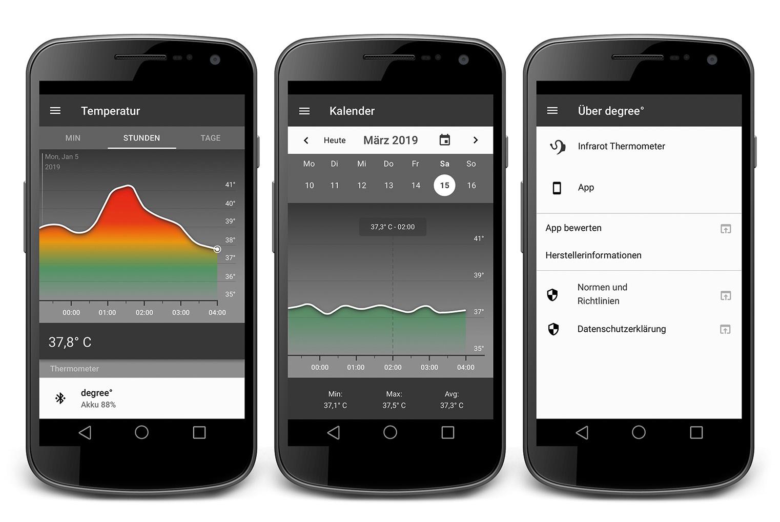 MockUps der Smartphone App mit Temperaturanzeige des degree Thermometers