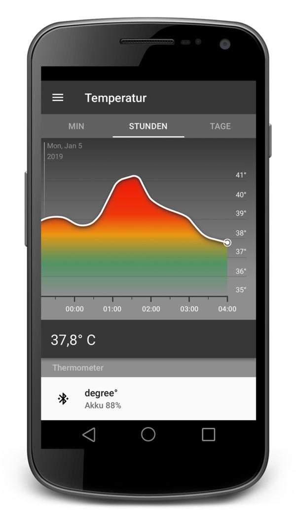 Die degree App zeigt den Verlauf der Körpertemperatur in Echtzeit
