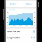 Graphische Auswertungen deiner Daten erleichtern die dein Herzfrequenztraining
