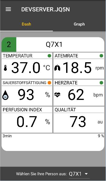 Einblicke in die aktuellste Version der Vitalparameter-Monitoring App
