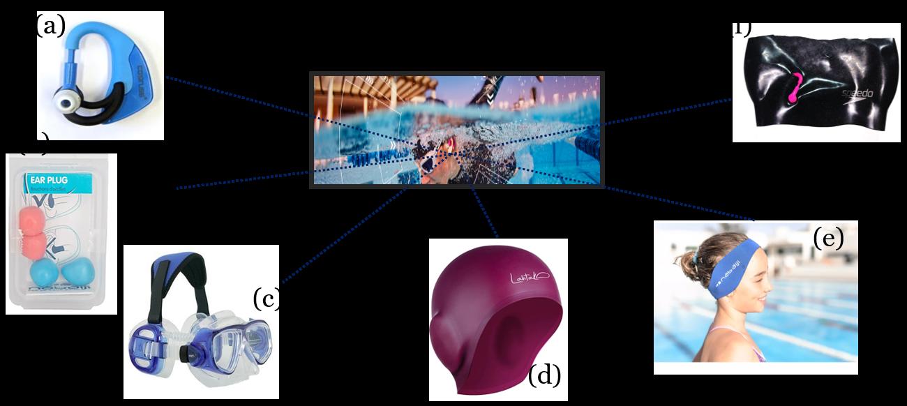 Positionierungs- und Abdichtungssysteme cosinuss° Sensor